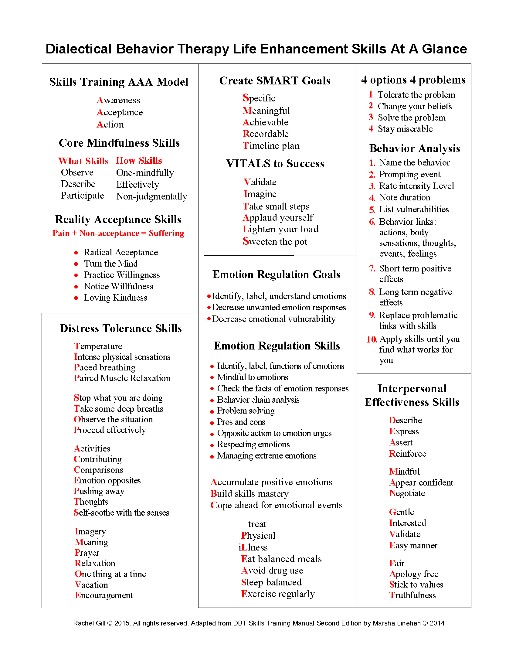DBT Peer Connections – Emotion Regulation Worksheet