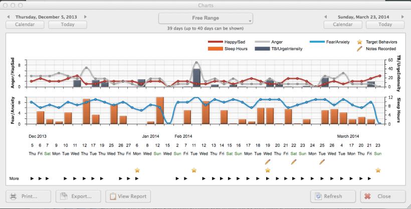Optimism Software Charts Screen Shot
